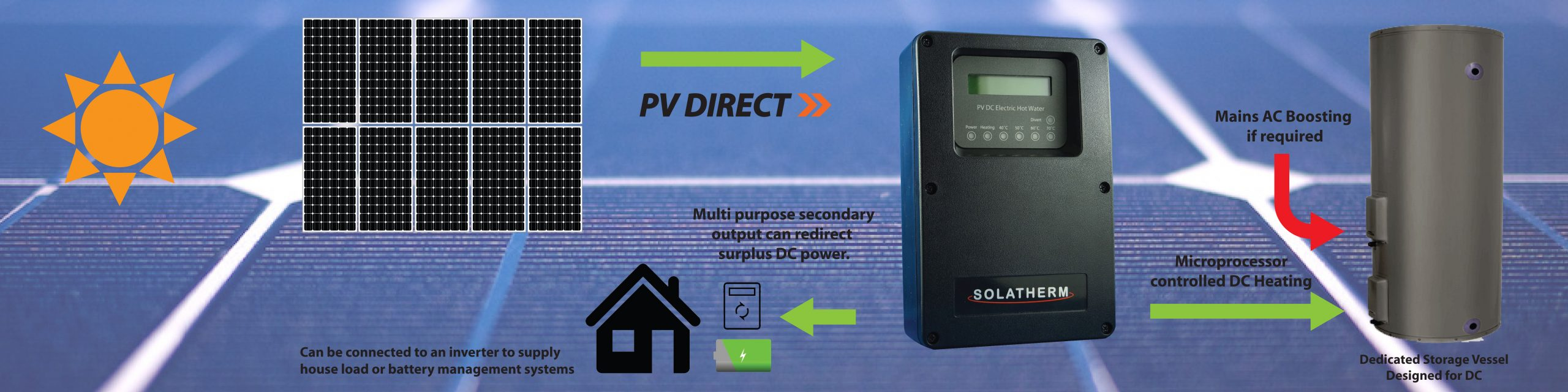 PV Hot Water System